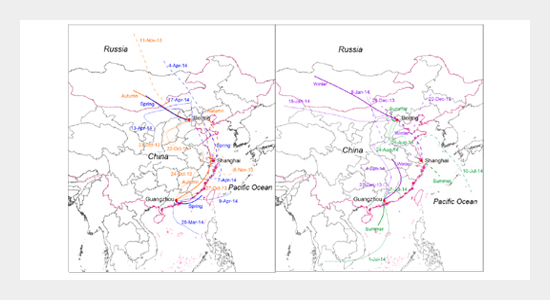 Fossil and Non-fossil Fuel Sources of Organic and Elemental Carbonaceous Aerosol in Beijing, Shanghai, and Guangzhou: Seasonal Carbon Source Variation