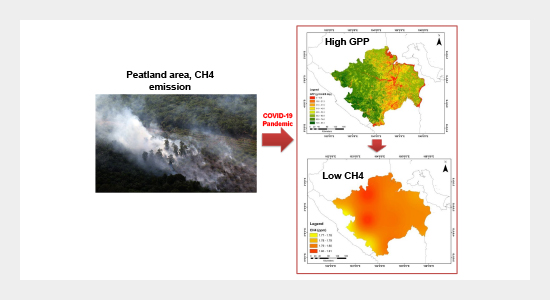 Atmospheric Methane Condition over the South Sumatera Peatland during the COVID-19 Pandemic