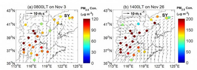 Fig. 10. Wind fields at 10 m height retrieved from the ECMWF reanalysis data over the North China Plain and Liaoning province at (a) 08:00 LT on November 2 and (b) 14:00 LT on November 26, 2018. Circles denote PM2.5 mass concentration at different cities averaged (a) from 00:00 LT on November 2 to 12:00 LT on November 3 during EP1, and (b) on November 26 during EP4. SY represents the locations of Shenyang.