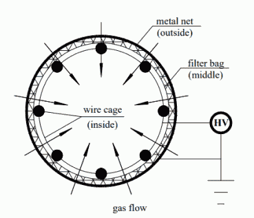Fig. 2. Schematic of reversed electric field (Case 3).