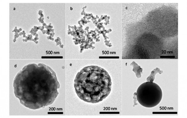 Fig. 2. TEM images of carbonaceous particles. (a) chain-like soot, (b) aggregated soot, (c) onion-like structured high magnification soot, (d–e) inhomogeneous near-spherical organic particles, and (f) homogeneous irregular-shaped or spherical organic particles.