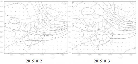 Fig. 8. Weather patterns at 500 hPa and at the surface for October 10 –17, 2015.